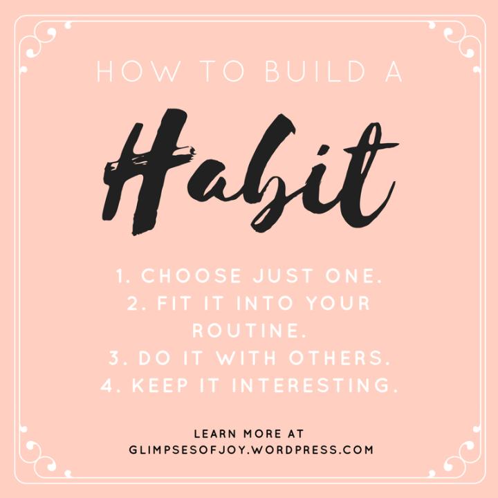 Habit Goals.